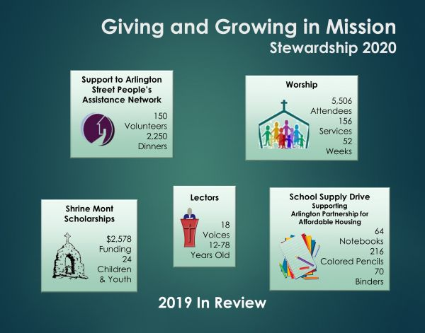 Giving and Growing in Mission